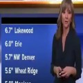 Weather lady gone crazy